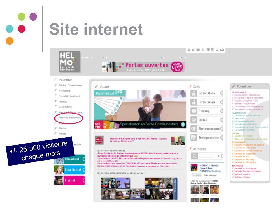 Site internet +/- 25 000 visiteurs chaque mois