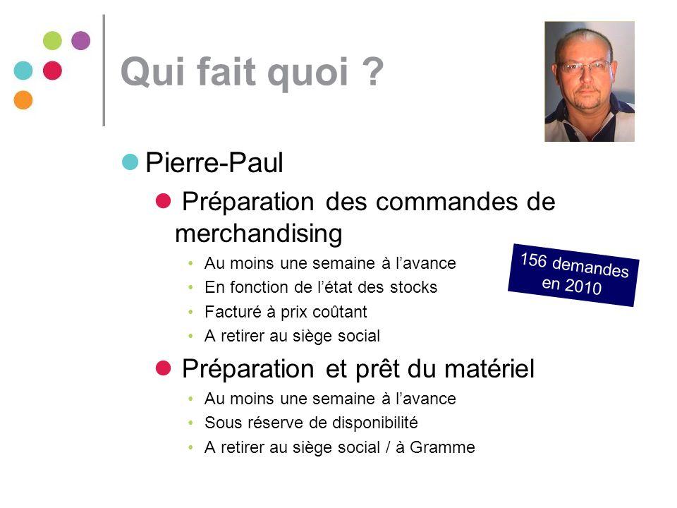 Qui fait quoi Pierre-Paul Préparation des commandes de merchandising