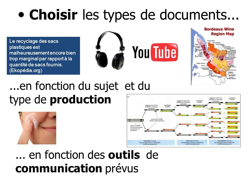 Choisir les types de documents...