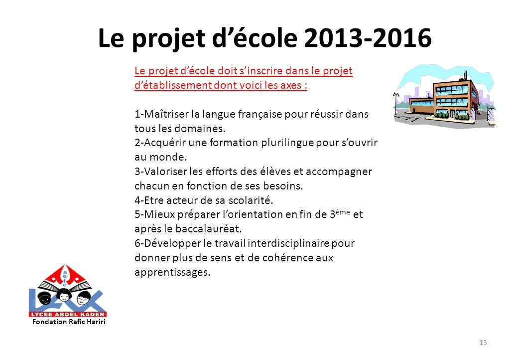 Le projet d'école 2013-2016 Le projet d'école doit s'inscrire dans le projet d'établissement dont voici les axes :