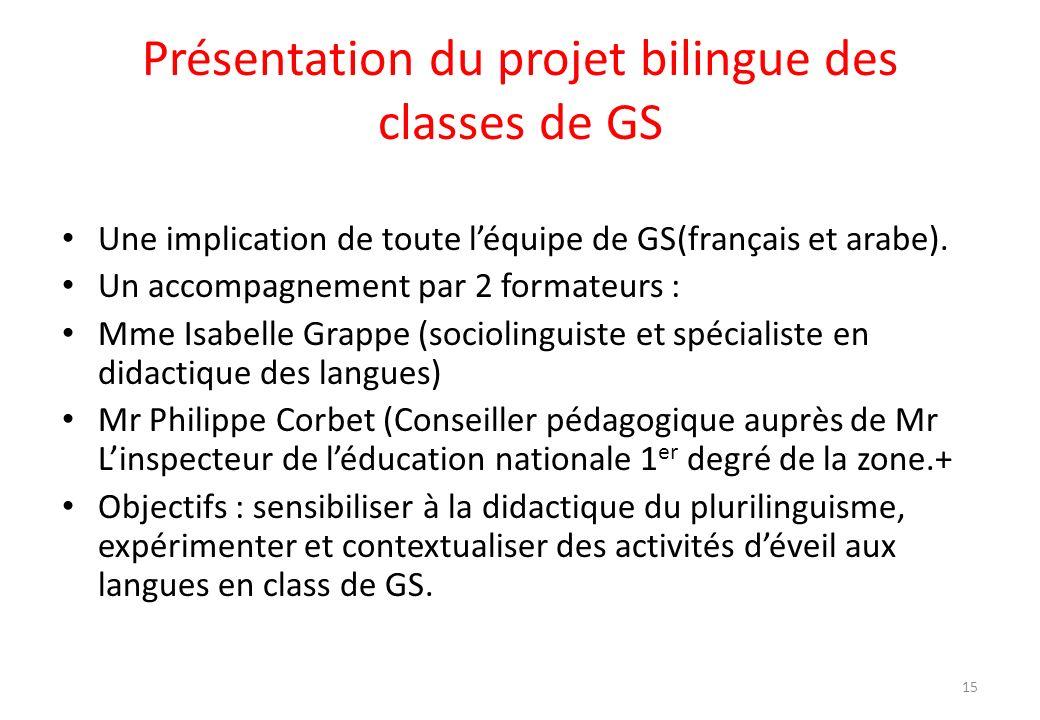 Présentation du projet bilingue des classes de GS