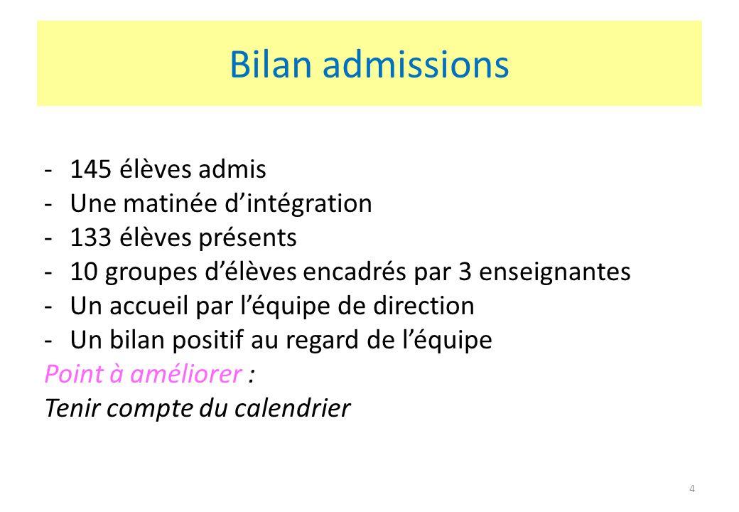 Bilan admissions 145 élèves admis Une matinée d'intégration