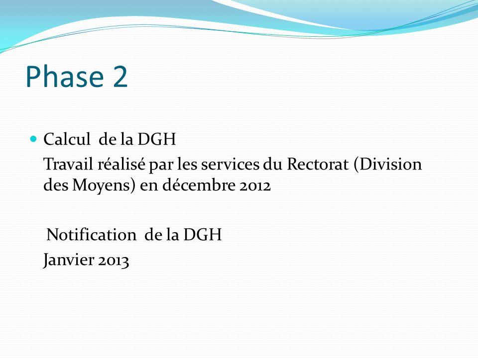 Phase 2 Calcul de la DGH. Travail réalisé par les services du Rectorat (Division des Moyens) en décembre 2012.