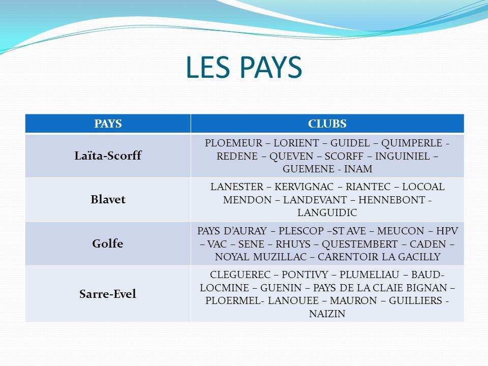 LES PAYS PAYS CLUBS Laïta-Scorff Blavet Golfe Sarre-Evel