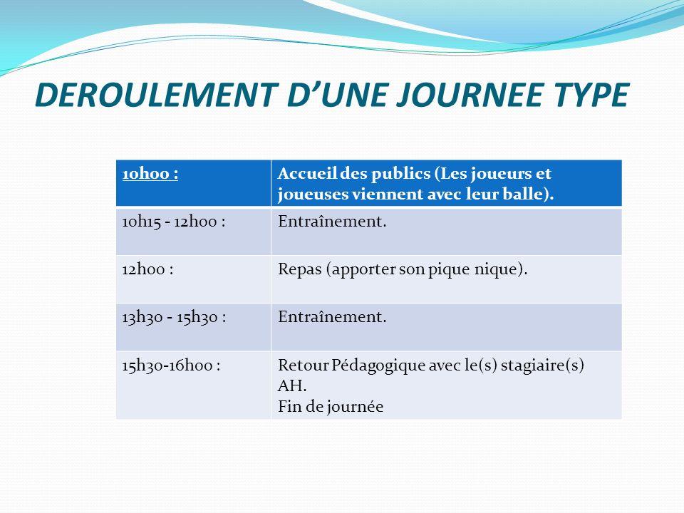 DEROULEMENT D'UNE JOURNEE TYPE