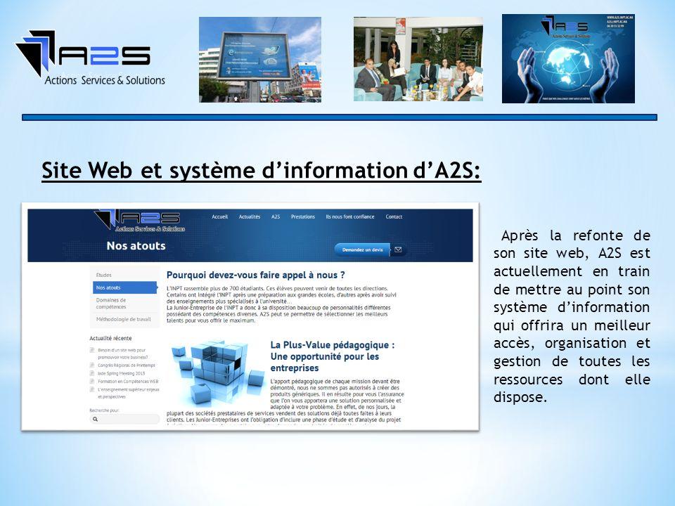 Site Web et système d'information d'A2S:
