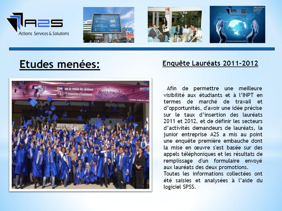 Etudes menées: Enquête Lauréats 2011-2012