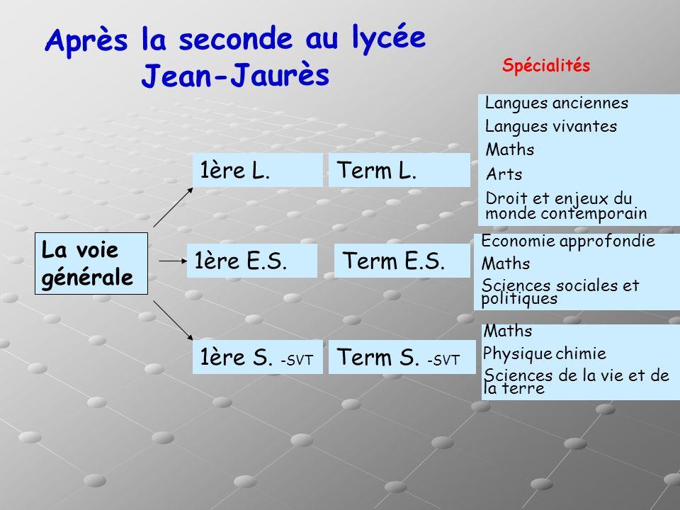 Après la seconde au lycée Jean-Jaurès