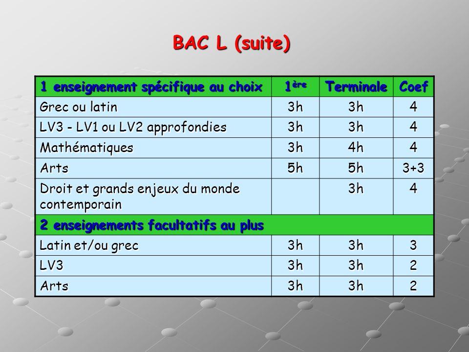 BAC L (suite) 1 enseignement spécifique au choix 1ère Terminale Coef