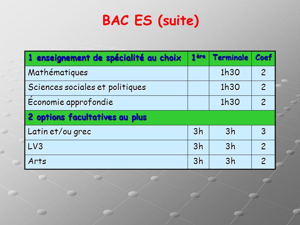 BAC ES (suite) 1 enseignement de spécialité au choix 1ère