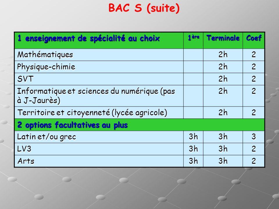 BAC S (suite) 1 enseignement de spécialité au choix Mathématiques 2h 2