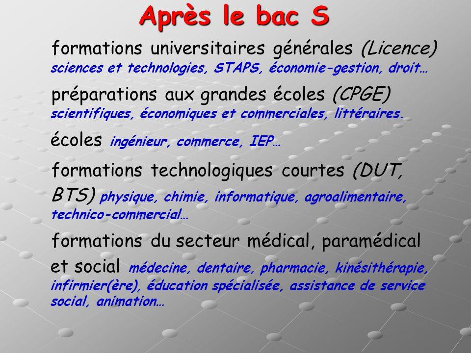 Après le bac S formations universitaires générales (Licence) sciences et technologies, STAPS, économie-gestion, droit…