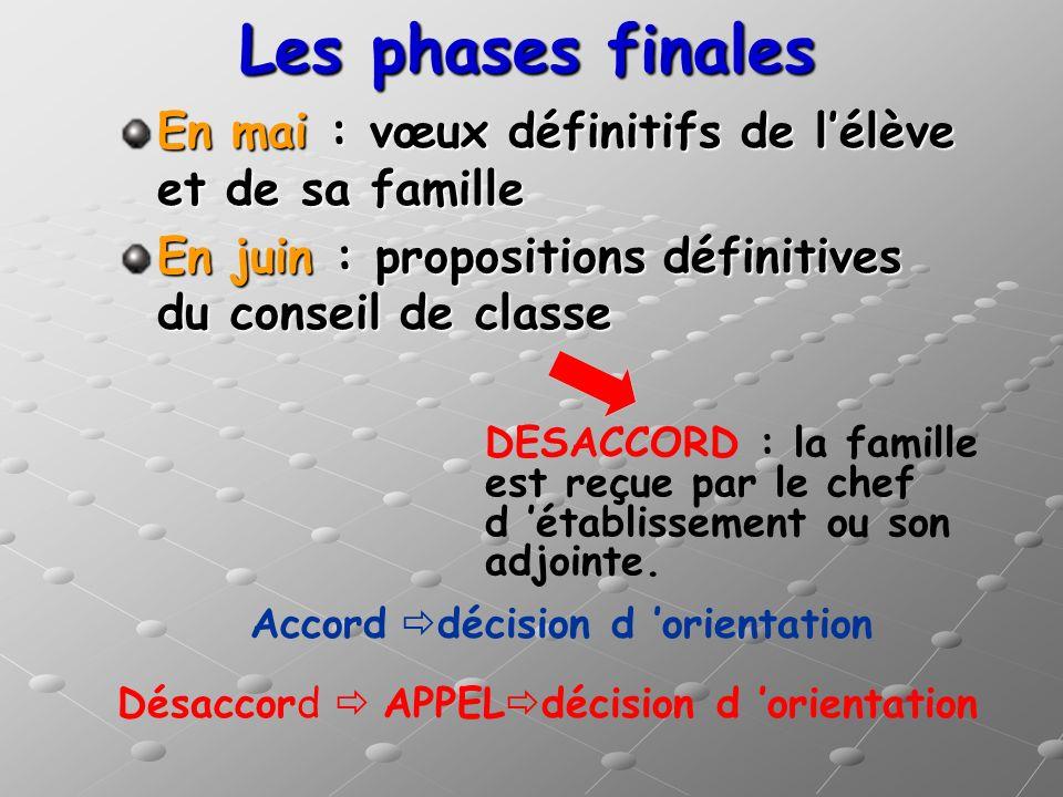 Les phases finales En mai : vœux définitifs de l'élève et de sa famille. En juin : propositions définitives du conseil de classe.