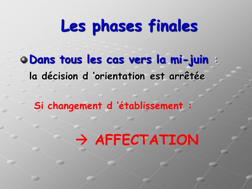 Les phases finales  AFFECTATION Dans tous les cas vers la mi-juin :