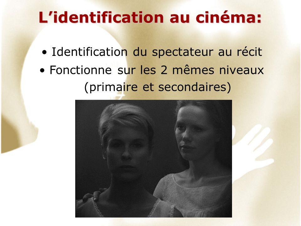 L'identification au cinéma: