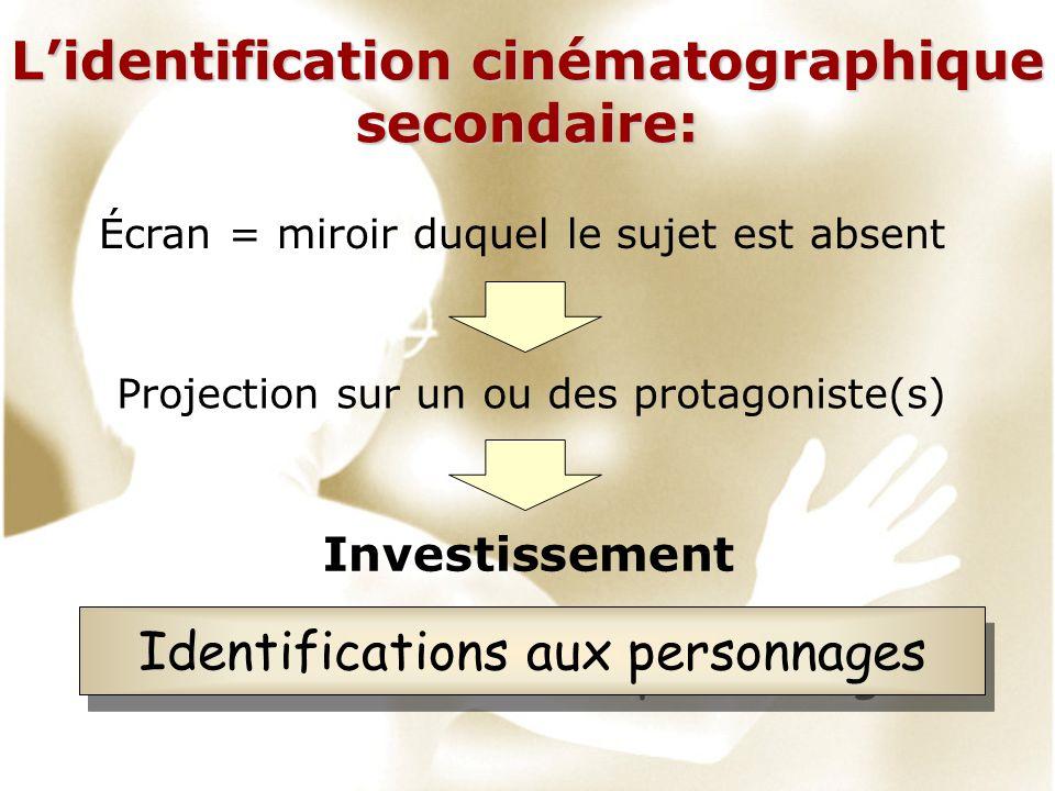 L'identification cinématographique