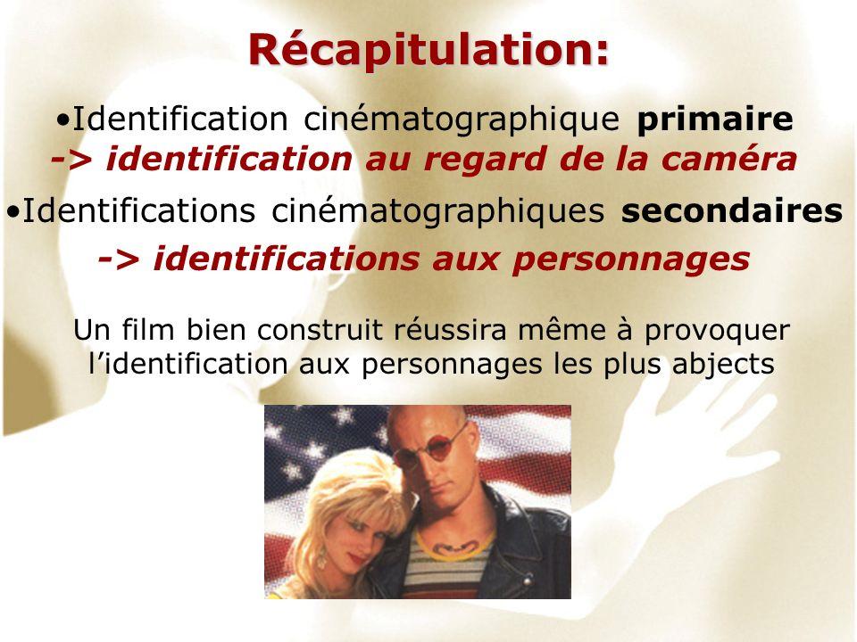 Récapitulation: Identification cinématographique primaire