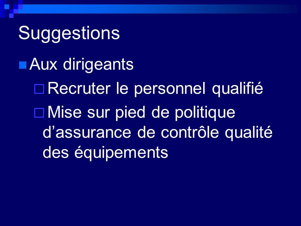Suggestions Aux dirigeants Recruter le personnel qualifié