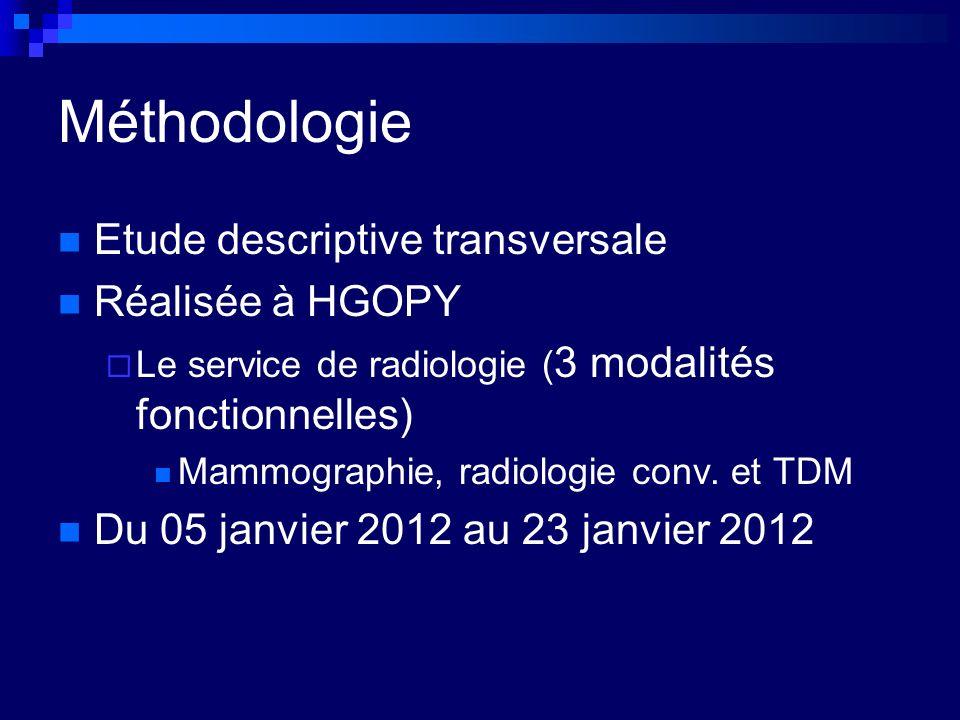 Méthodologie Etude descriptive transversale Réalisée à HGOPY