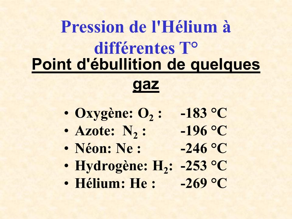 Point d ébullition de quelques gaz