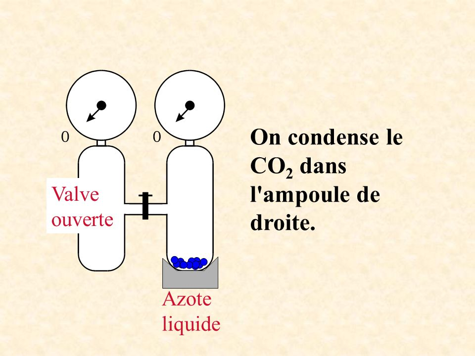 On condense le CO2 dans l ampoule de droite.