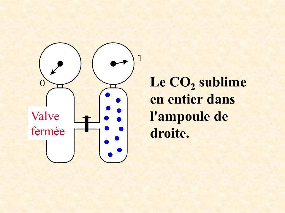 Le CO2 sublime en entier dans l ampoule de droite.