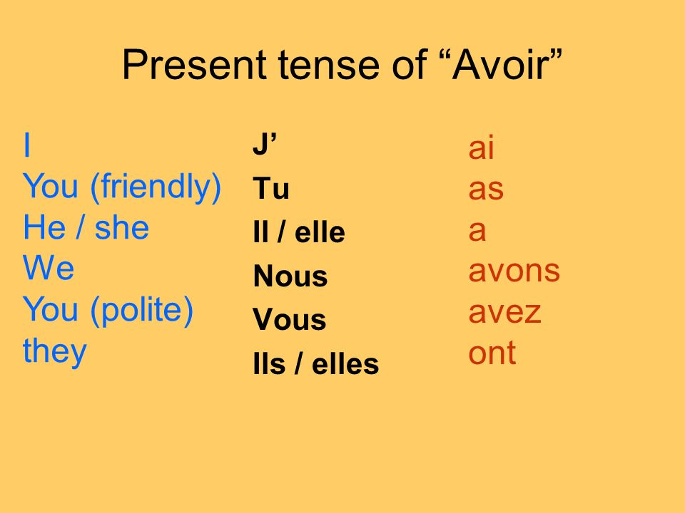 Present tense of Avoir