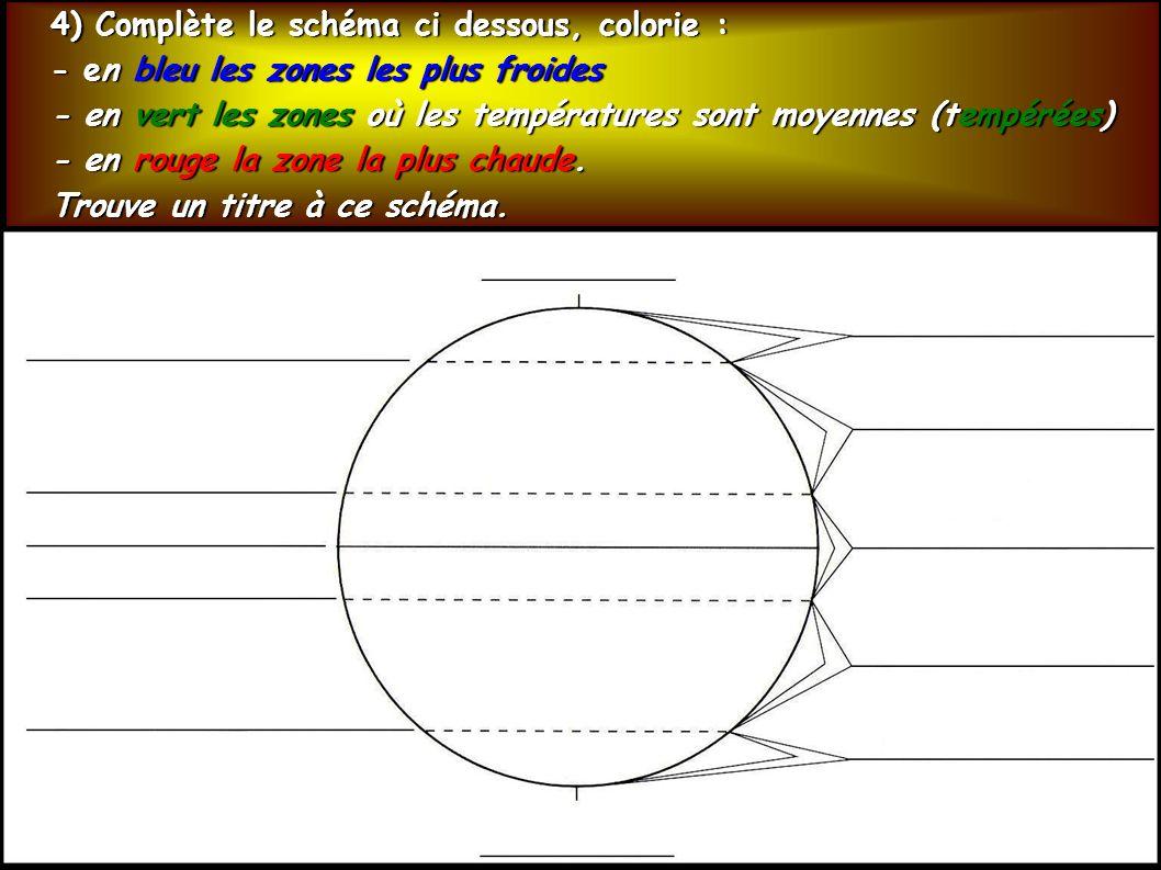 4) Complète le schéma ci dessous, colorie :