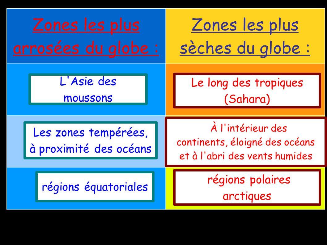 Zones les plus arrosées du globe : Zones les plus sèches du globe :