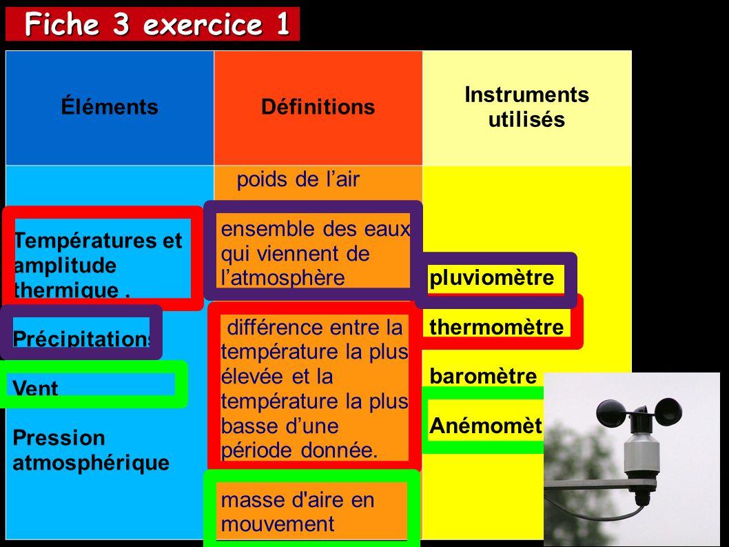Fiche 3 exercice 1 Éléments Définitions Instruments utilisés