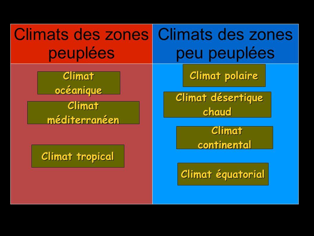 Climats des zones peuplées Climats des zones peu peuplées