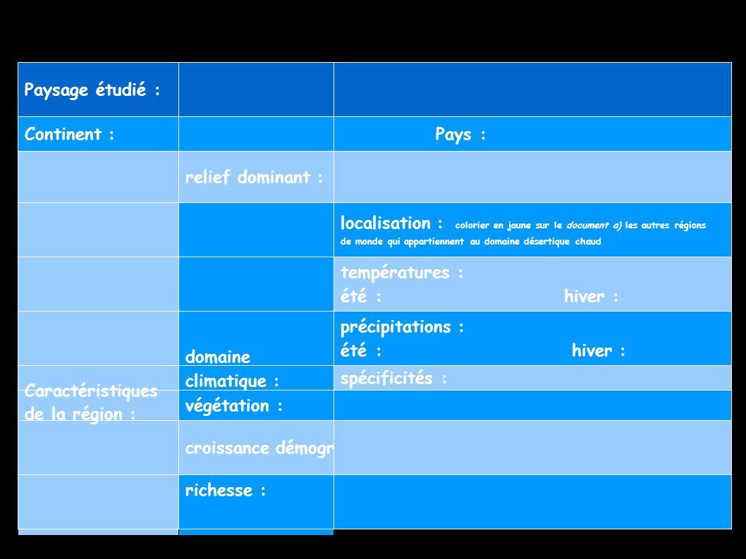 localisation : colorier en jaune sur le document a) les autres régions