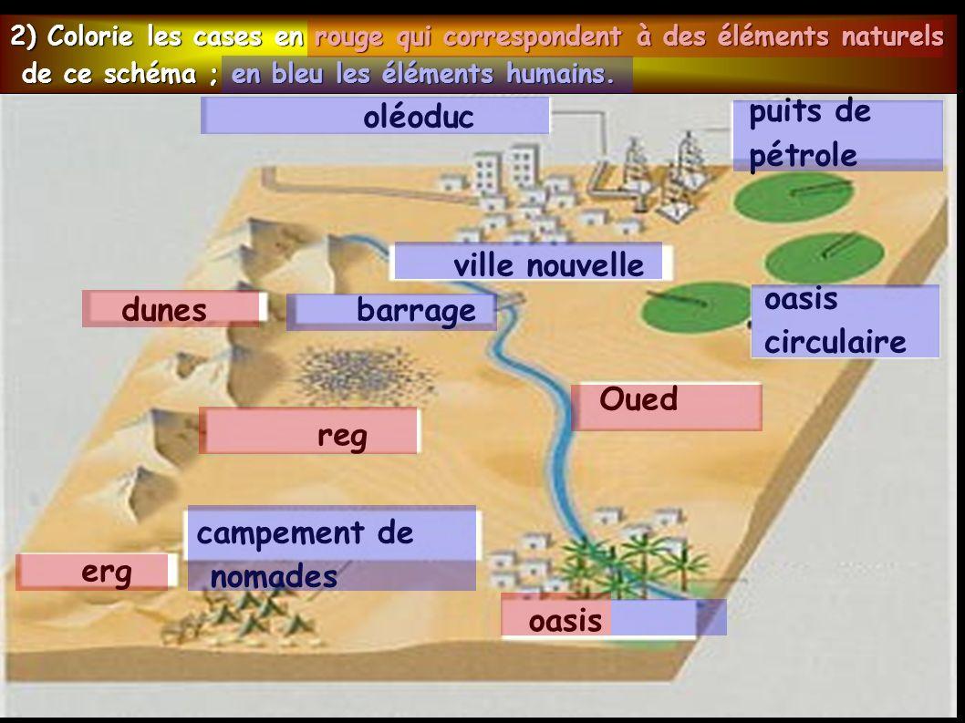 puits de pétrole oléoduc ville nouvelle oasis circulaire dunes barrage