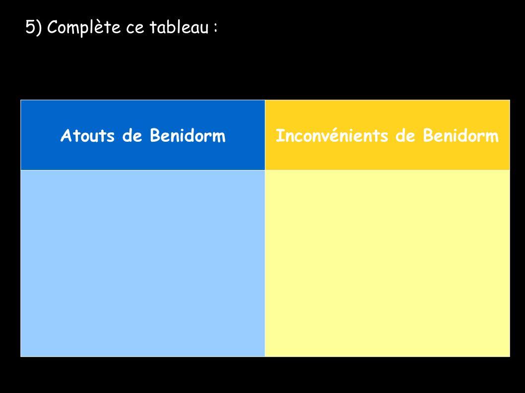 Inconvénients de Benidorm