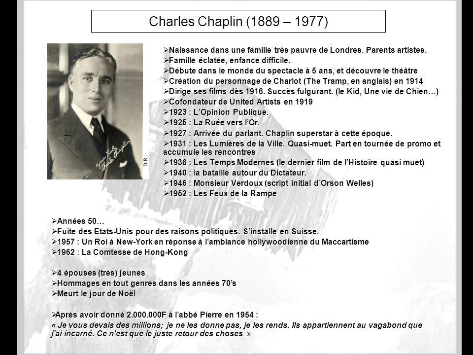 Charles Chaplin (1889 – 1977) Naissance dans une famille très pauvre de Londres. Parents artistes. Famille éclatée, enfance difficile.