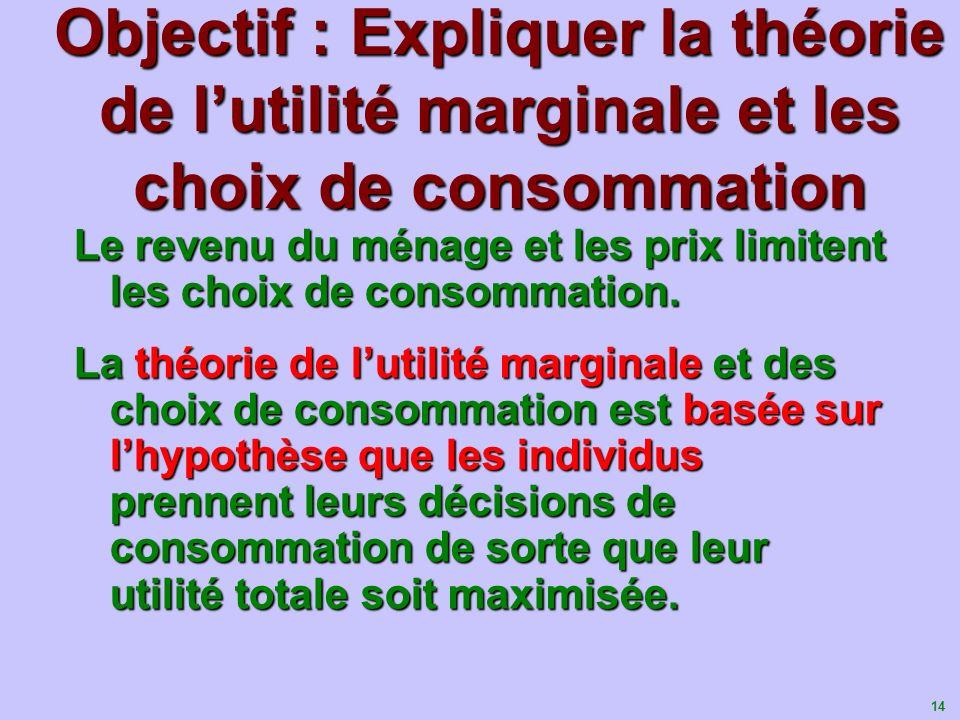 Objectif : Expliquer la théorie de l'utilité marginale et les choix de consommation