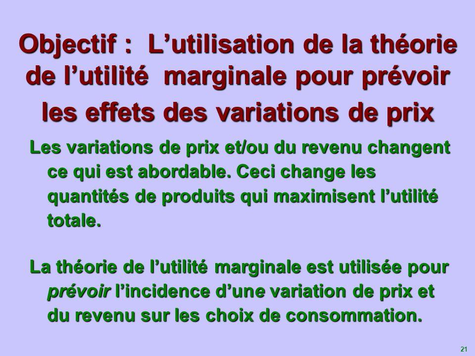 Objectif : L'utilisation de la théorie de l'utilité marginale pour prévoir les effets des variations de prix