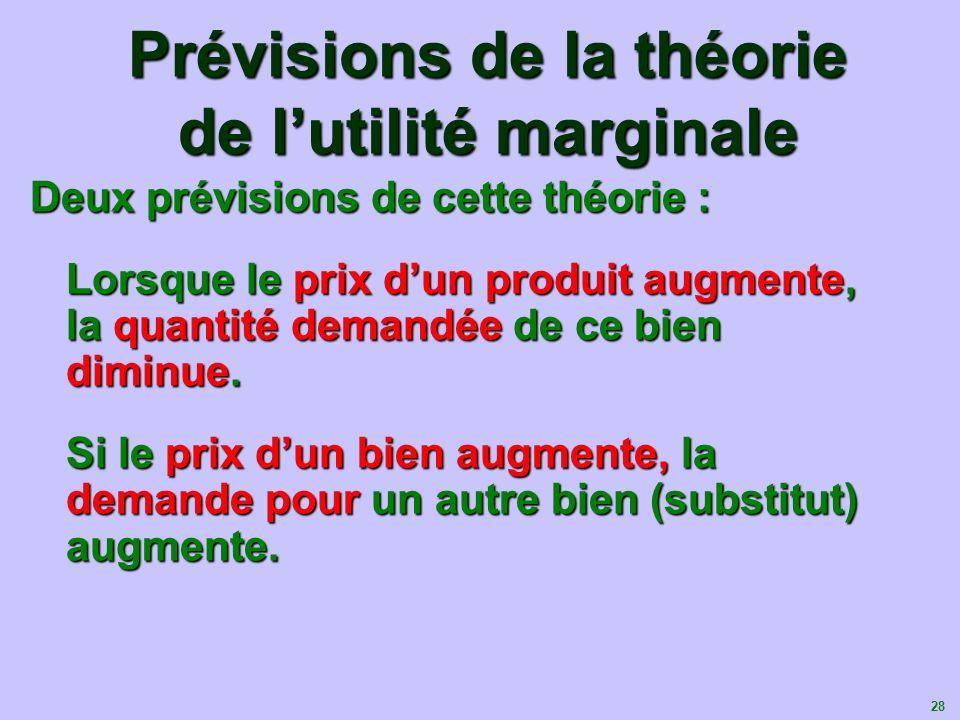 Prévisions de la théorie de l'utilité marginale
