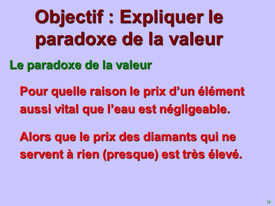 Objectif : Expliquer le paradoxe de la valeur