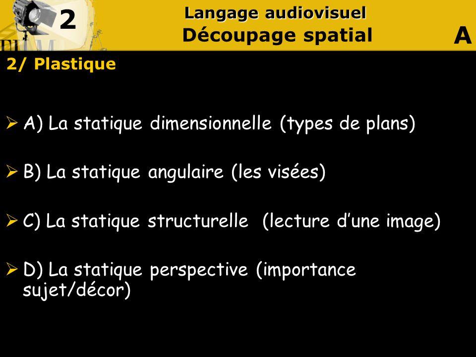 2 A Découpage spatial A) La statique dimensionnelle (types de plans)
