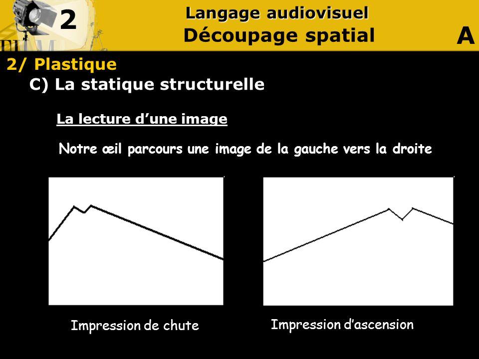 2 A Découpage spatial Langage audiovisuel 2/ Plastique