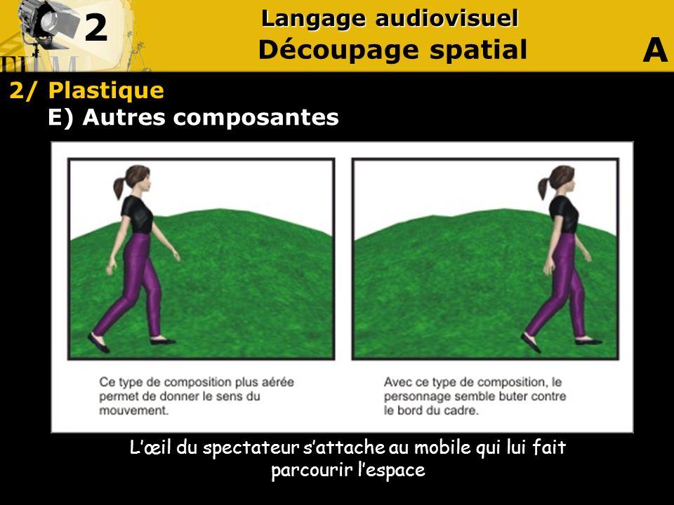 2 A Découpage spatial E) Autres composantes Langage audiovisuel