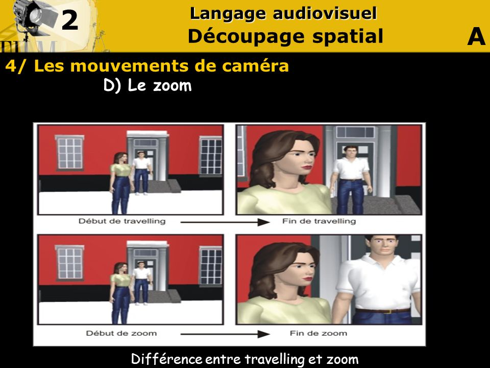 Différence entre travelling et zoom