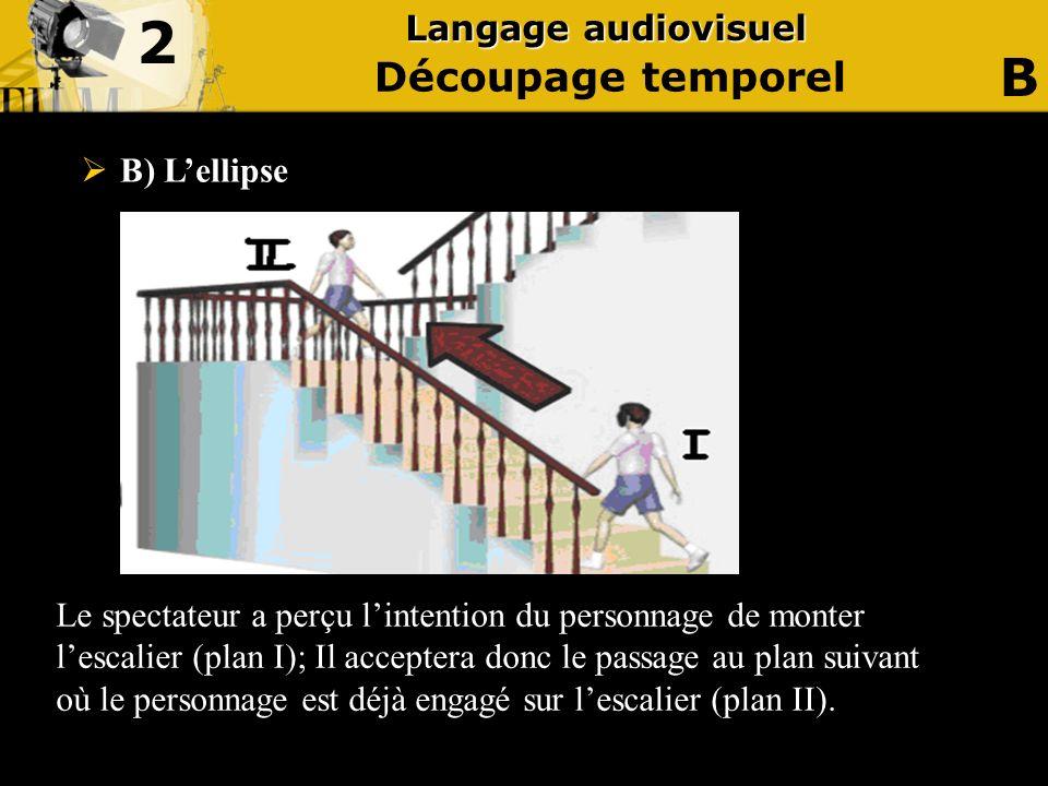 2 B Découpage temporel Langage audiovisuel B) L'ellipse