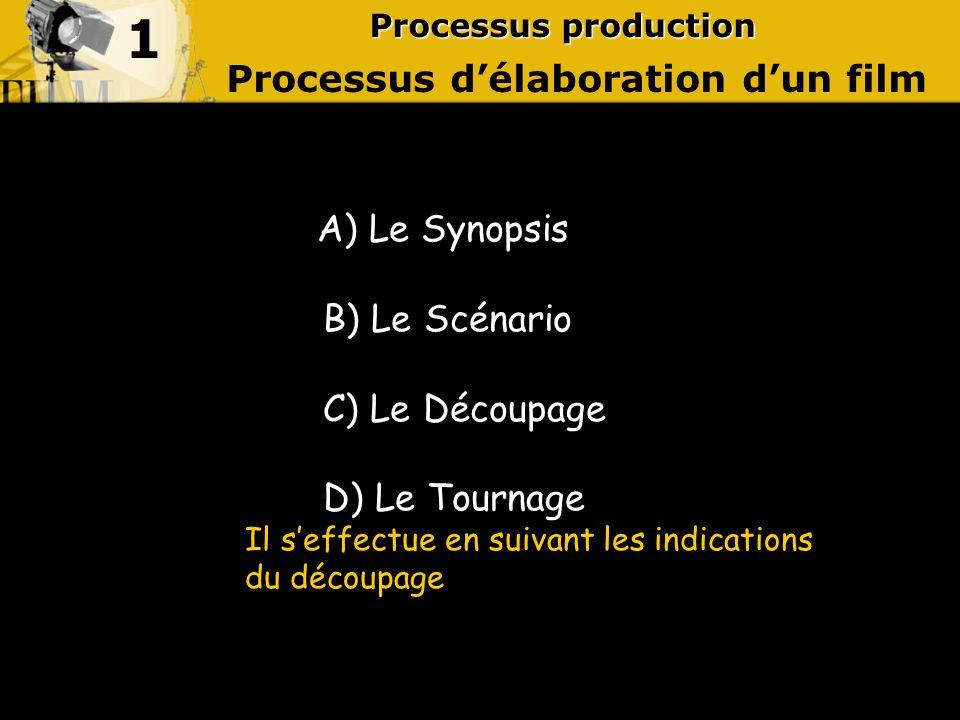 Processus d'élaboration d'un film