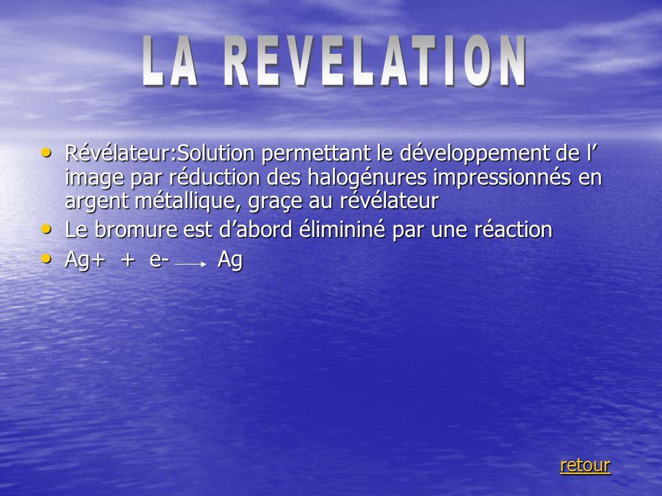LA REVELATION