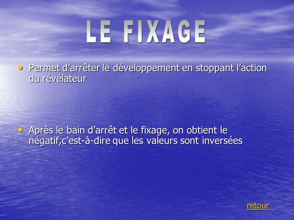 LE FIXAGE Permet d'arrêter le développement en stoppant l'action du révélateur.