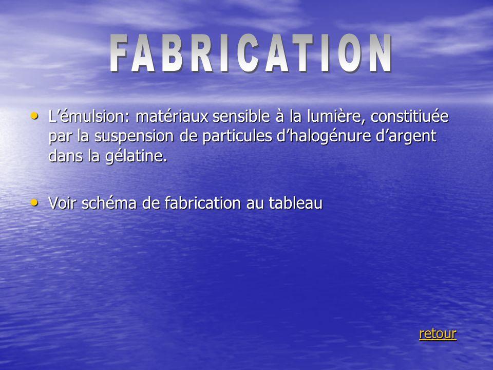 FABRICATION L'émulsion: matériaux sensible à la lumière, constitiuée par la suspension de particules d'halogénure d'argent dans la gélatine.