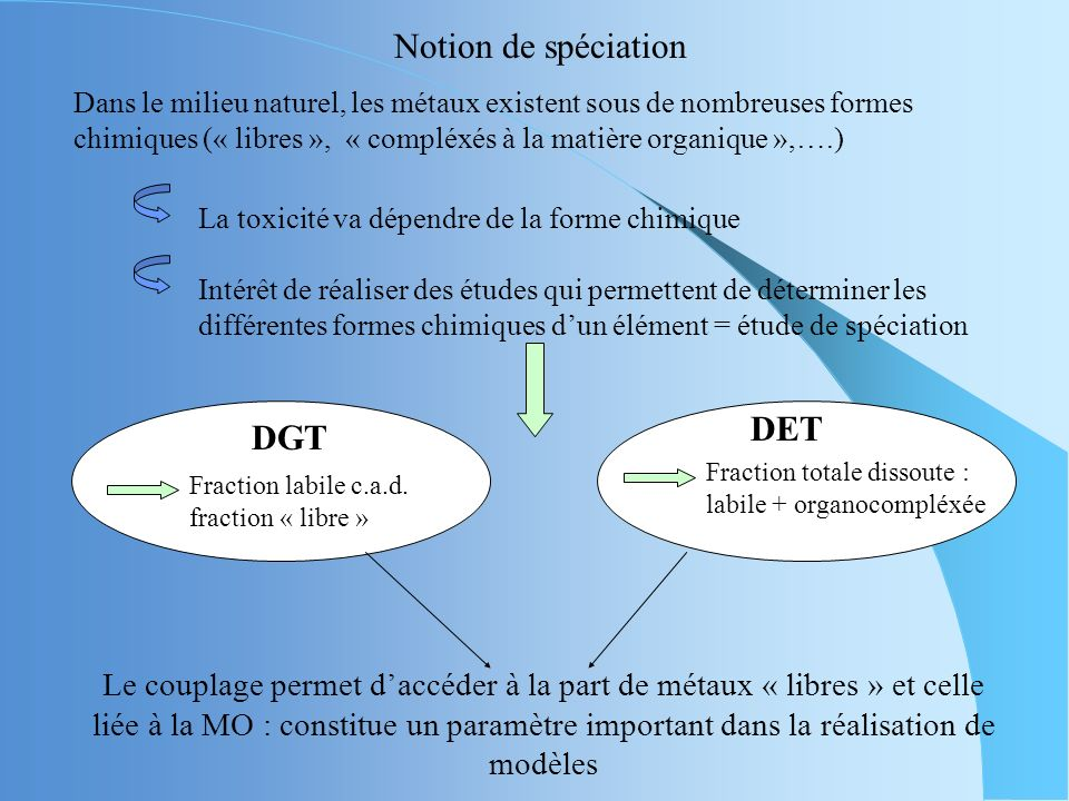 Notion de spéciation DET DGT