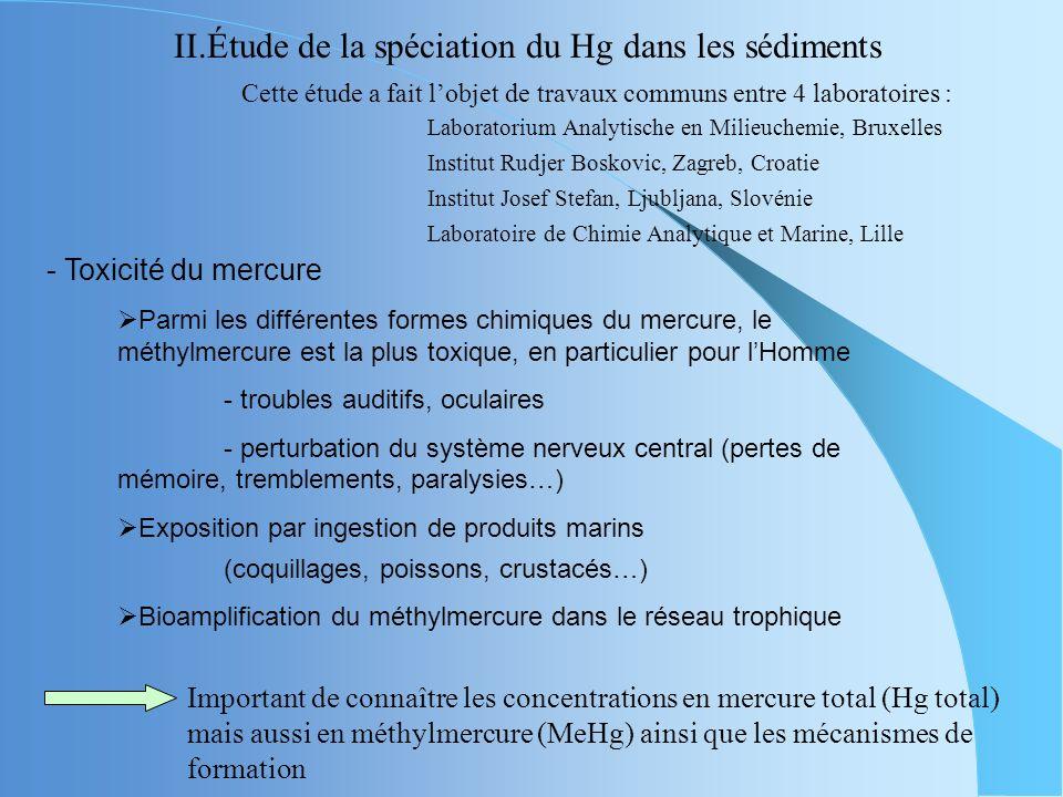 II.Étude de la spéciation du Hg dans les sédiments